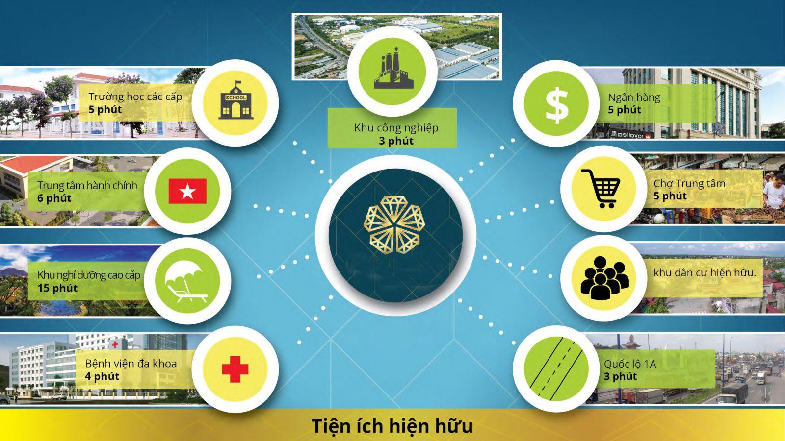 Những dịch vụ tiêu chuẩn của khu đất nền Cam Lâm